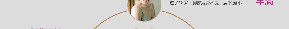 丰满--胸部扁平的女性,过了18岁,胸部发育不良,扁平,瘦小